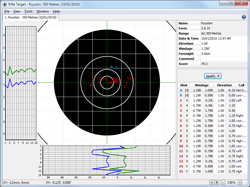 Rifle Target: Rifle Shooting Database plotting